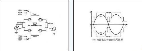 g类放大器示意图和输出信号波形