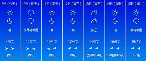 长春未来7日天气情况-国庆期间吉林省降水明显偏多 比常年多12.7毫米