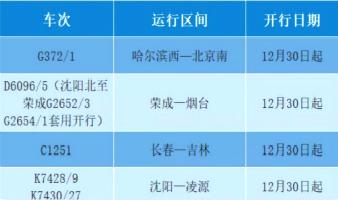 自12月30日零时起 沈铁实施新的列车运行图