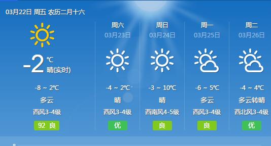 未来两日 长春市最低气温仍保持在零下