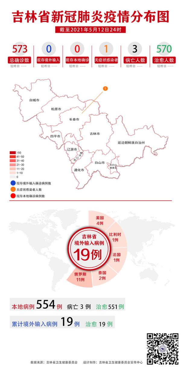 吉林省新冠肺炎疫情分布图(2021年5月13日公布).jpg